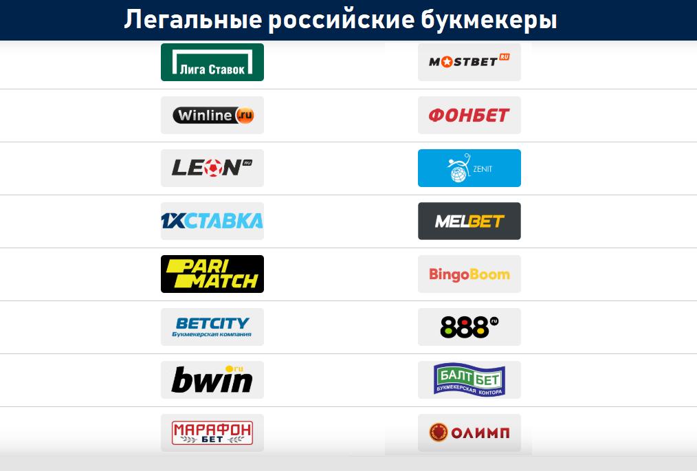 Все Букмекерские Конторы России Список в‰І вЉҐ